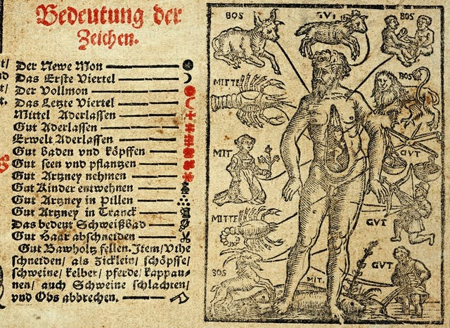 Image of man surrounded by the Zodiac symbols. To the left is a list in German with moon symbols.