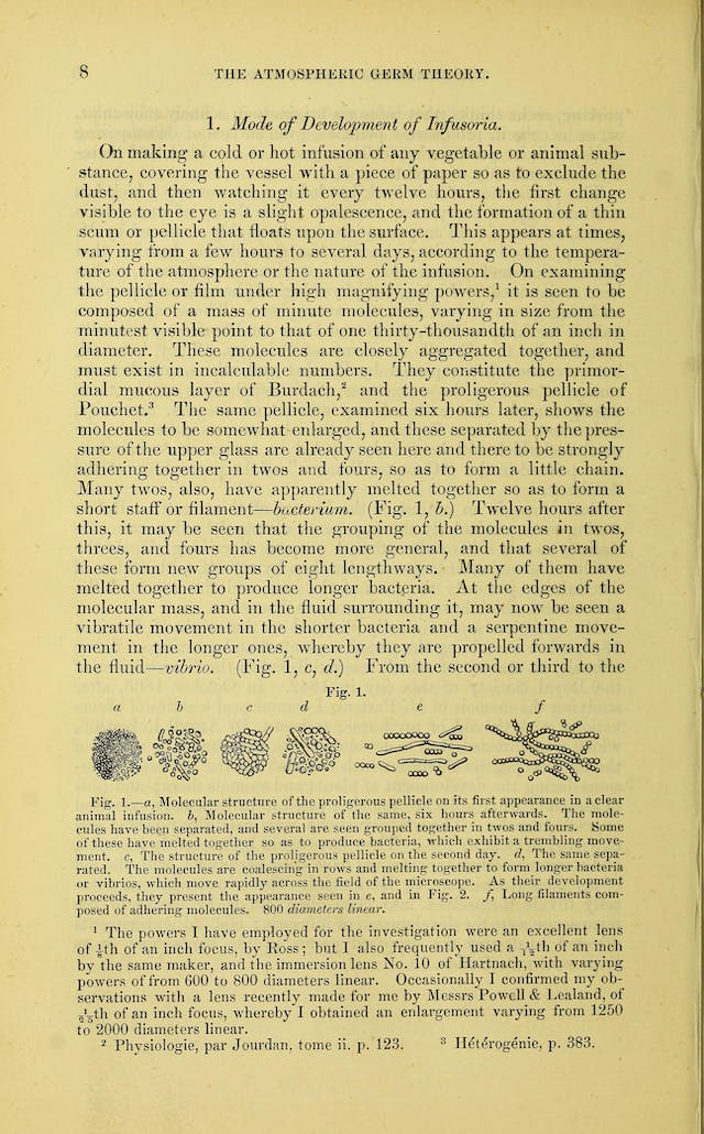 Figure 1 from On the atmospheric germ theory and origin of infusoria : a lecture delivered to the Royal College of Surgeons of Edinburgh, 17th January 1868.