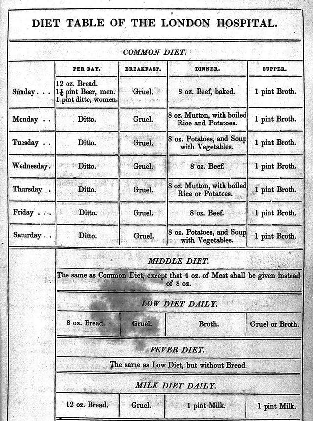 "A table with the ""Common Diet"" of the London Hospital listed. Consists mostly of beer, gruel and broth, with beef or mutton for dinner."