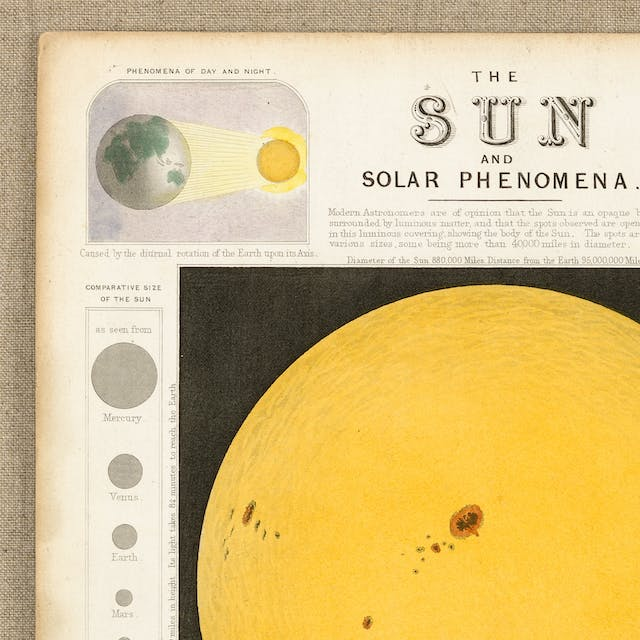 Photograph of the top half of a colour engraving showing the Sun and solar phenomena.