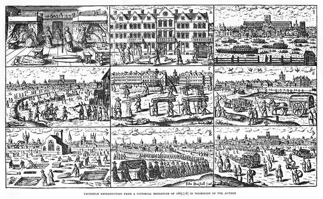 Facismile reproduction of scenes from London during the plague. Nine black and white line-drawn images depict things like bodies, mass burials, long queues of mourners, and people leaving town.