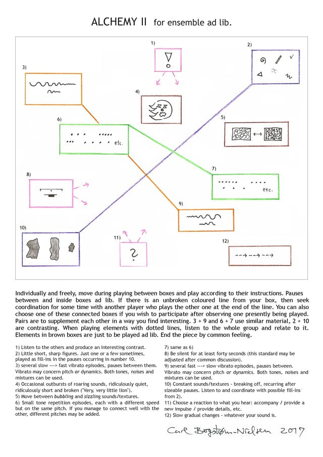 Image of a page from Alchemy II, which shows a graphic score with a diagram and accompanying text.