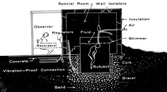 Schematic daigram showing the construction of an isloation chamber.