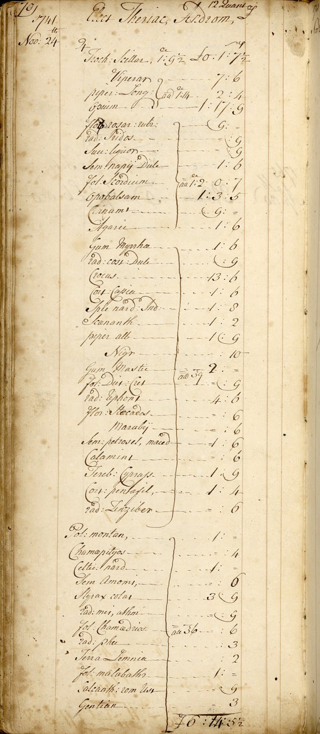 Manufacturing Apothecary or Chemist,  1741-1795