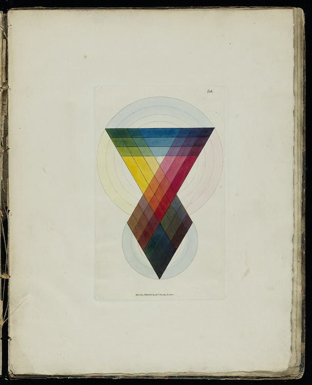 A photograph of a page from a book, with a hand drawn graphic in the centre, showing a many-coloured prism.