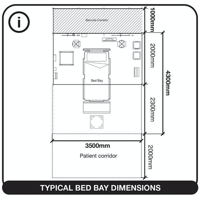 Page 4 of the NHS nightingale instruction manual, detailing the typical bed bay dimensions.