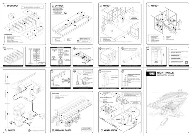 A copy of the NHS nightingale instruction manual, detailing how the hospital will be laid out and fitted.