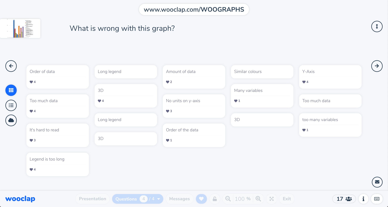 Question ouverte Wooclap