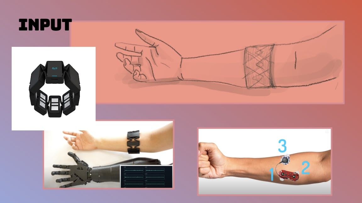 A slide from our pitch deck describing the input technology (sensors and the band).