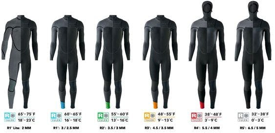 A line of different patagonia surfing wetsuits