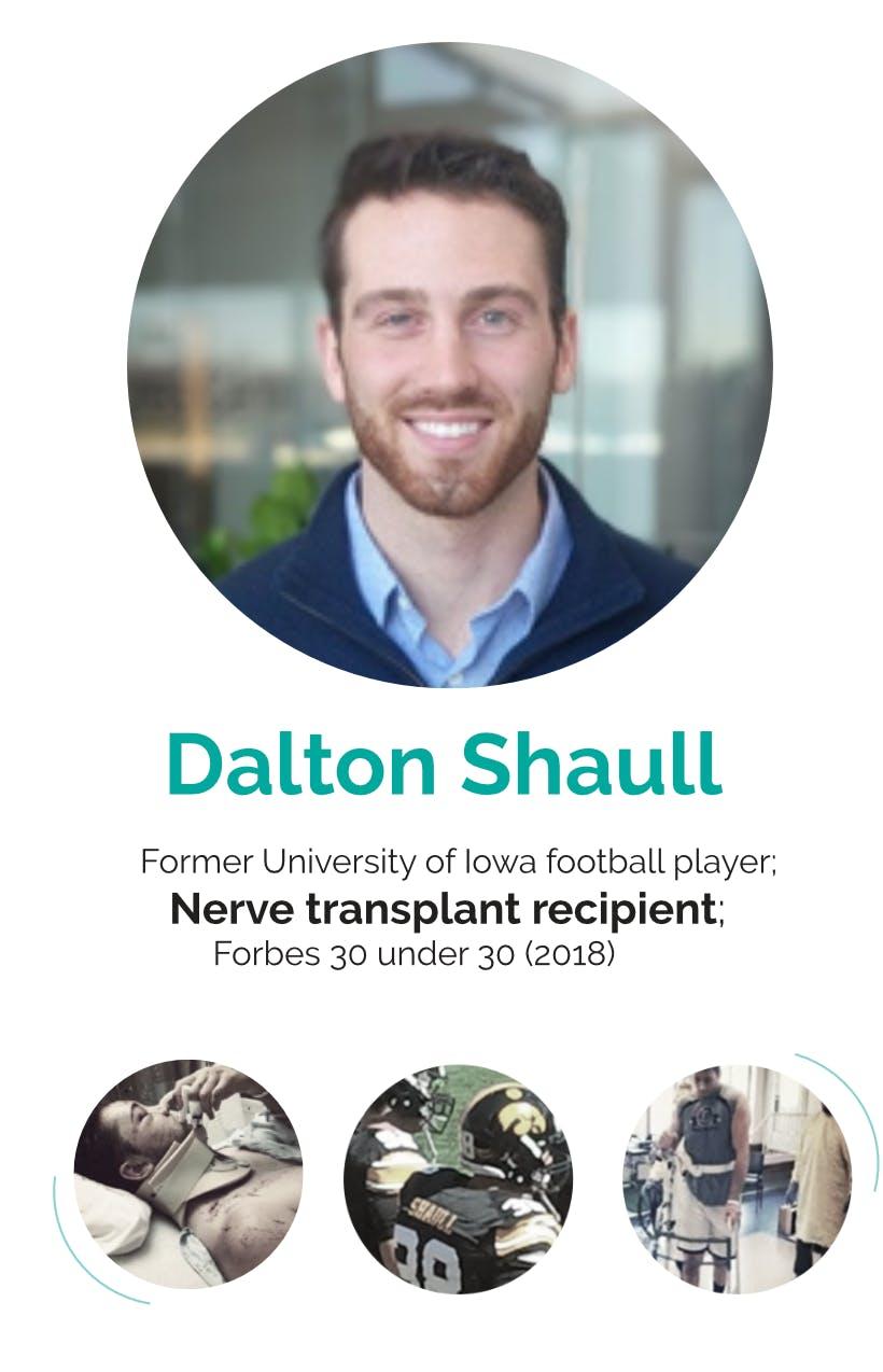 Dalton Shaull Former University ofIowa football player;Nerve transplantrecipient;Forbes 30 under 30 (2018)