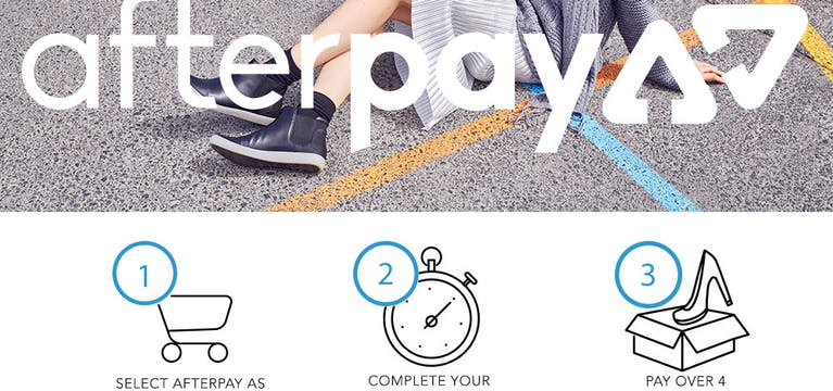 Screenshot of Afterpay and how it works.