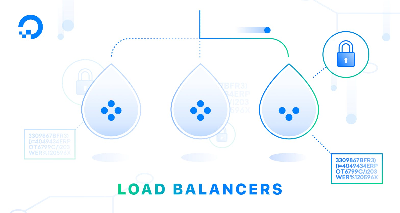 Three drops with the words Load Balancers underneath illustration