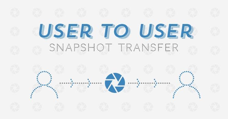 user to user illustration