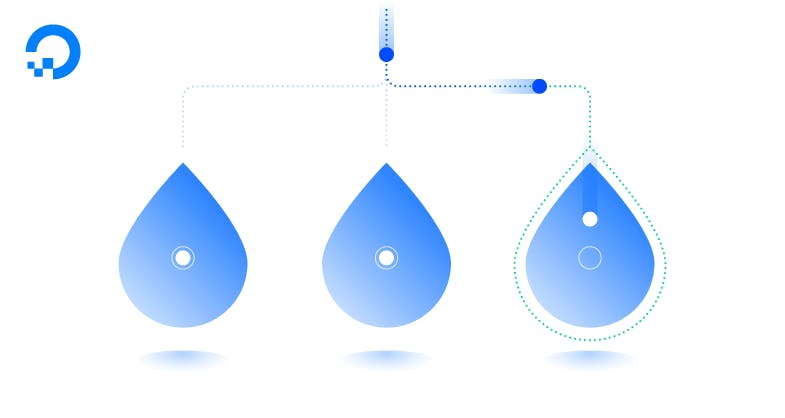 Droplets illustration