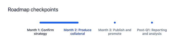 Screenshot of progress bar macro in Confluence