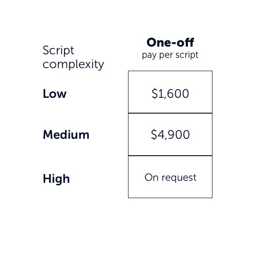ScriptRunner Scripting service - Pay per script
