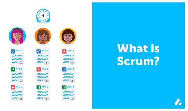 content that is demonstrating what scrum