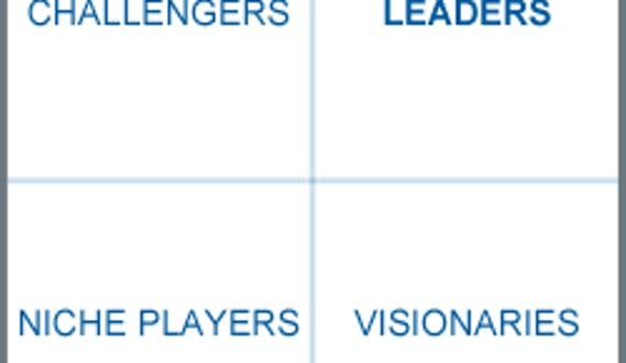 Atlassian positioned as market leader by Gartner