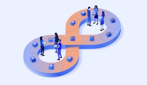 DevOps tools - CI/CD pipeline