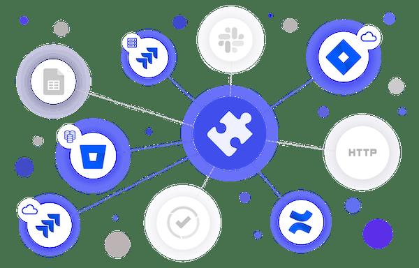 Atlassian integration with AutoBlocks
