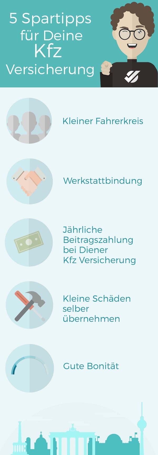 5 Spartipps KFZ Versicherung