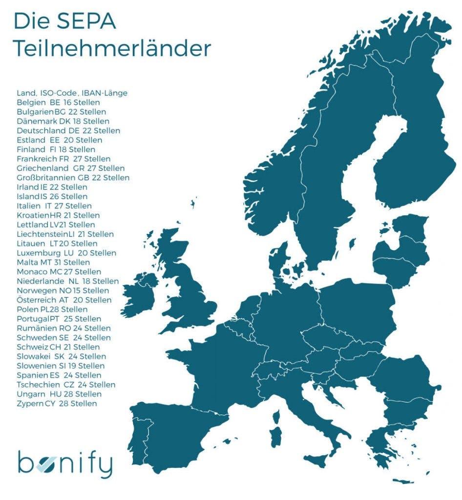 SEPA-Teilnehmerländer