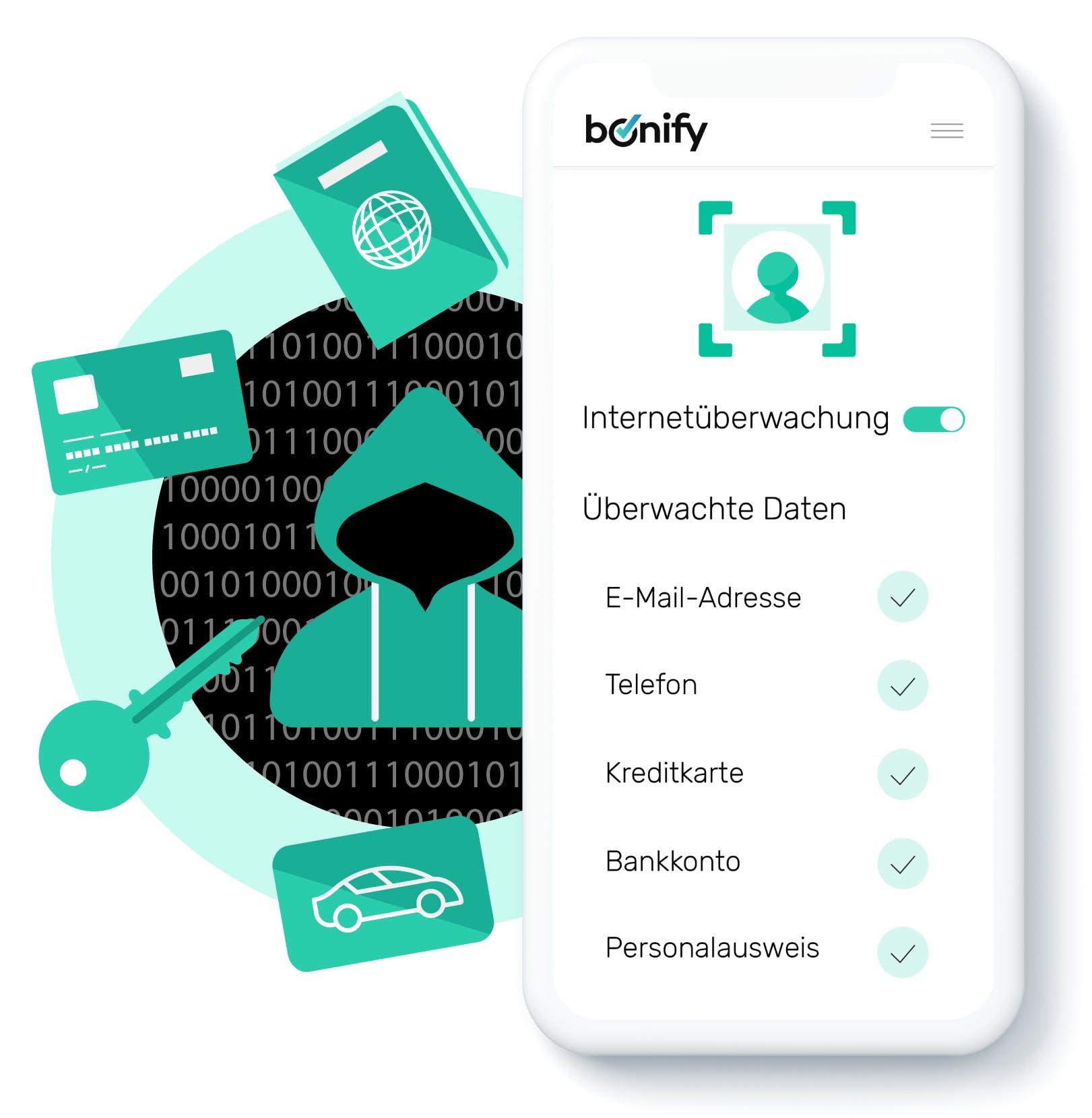 bonify IdentProtect