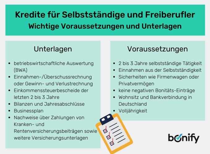 Checkliste - Voraussetzungen und Unterlagen bei Krediten für Selbstständige