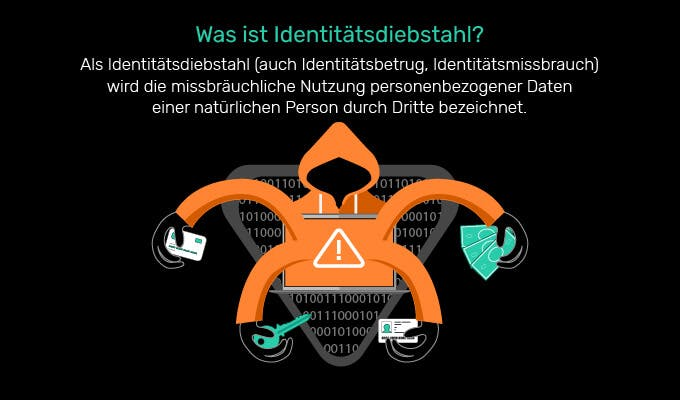 Grafik Definition Identitätsdiebstahl