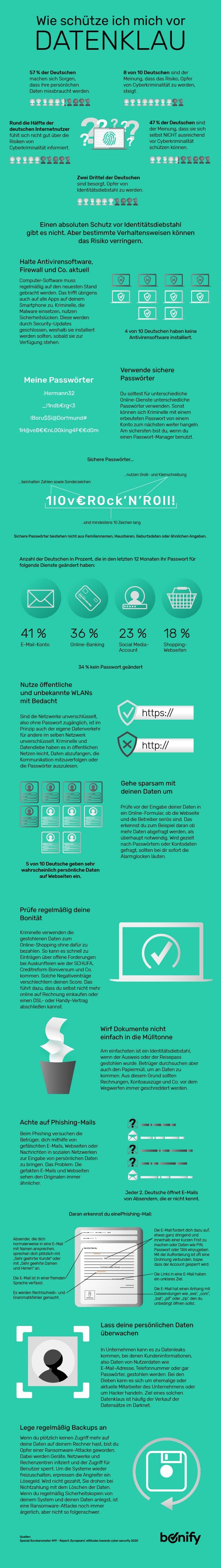 bonify IdentProtect Infografik 2 - Wie schütze ich mich vor Datenklau / Identitätsdiebstahl