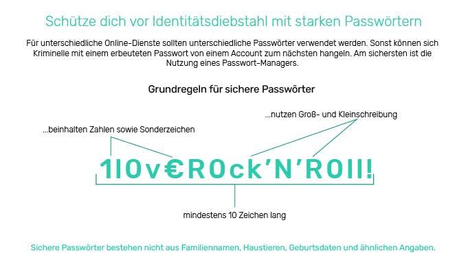 Grafik, Regeln für sichere Passwörter