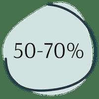 50-70 prozent Menopause Wechseljahre