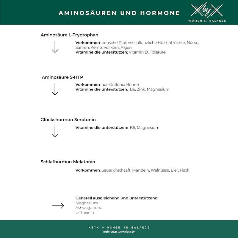 aminosäure schlaf