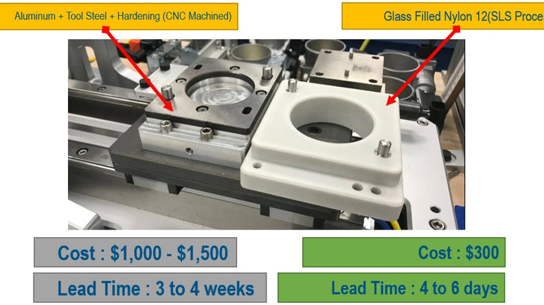 Cost savings from using Xometry