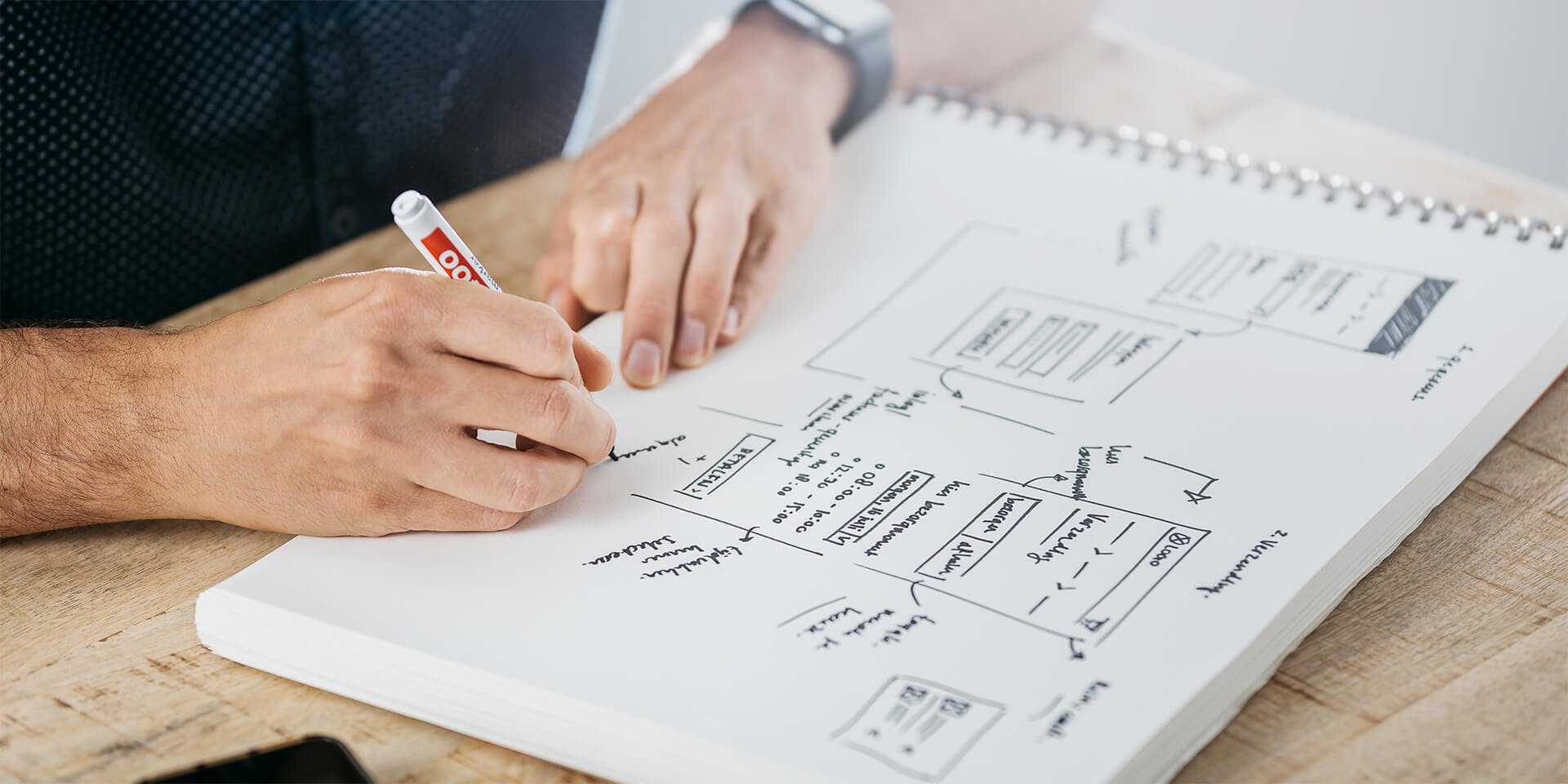 Wireframing Magento Checkout