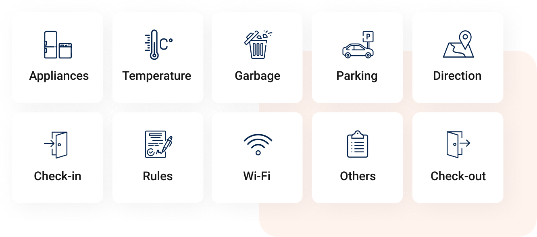 Digital-guides