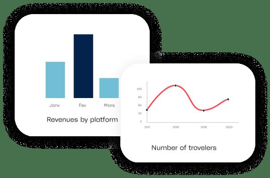 Statistics-yaago
