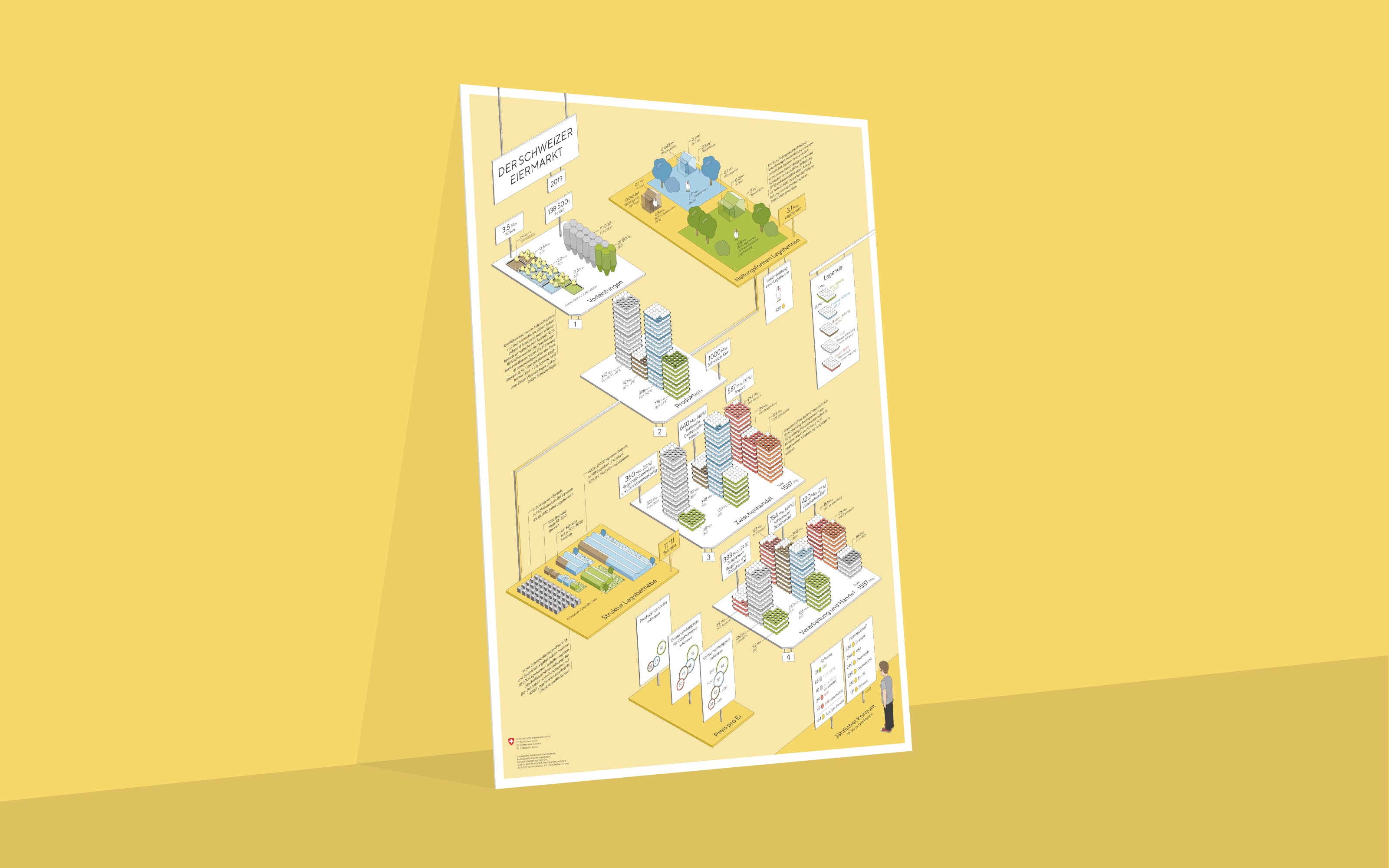 Superdot Studios Isometric Infographic about Swiss Egg Market for Swiss Federal Office for Agriculture FOAG, 2017