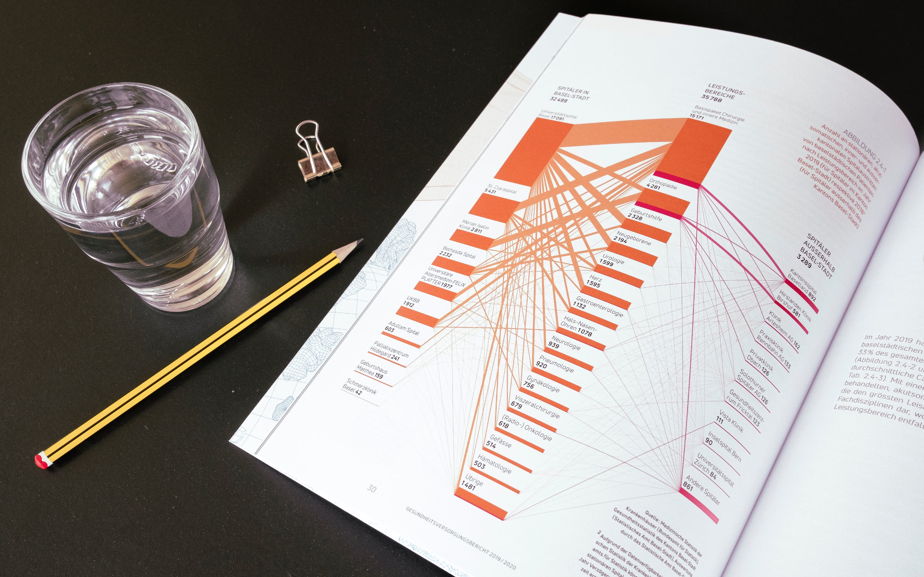 superdot studio healthcare annual report alluvial diagram data viz visualization