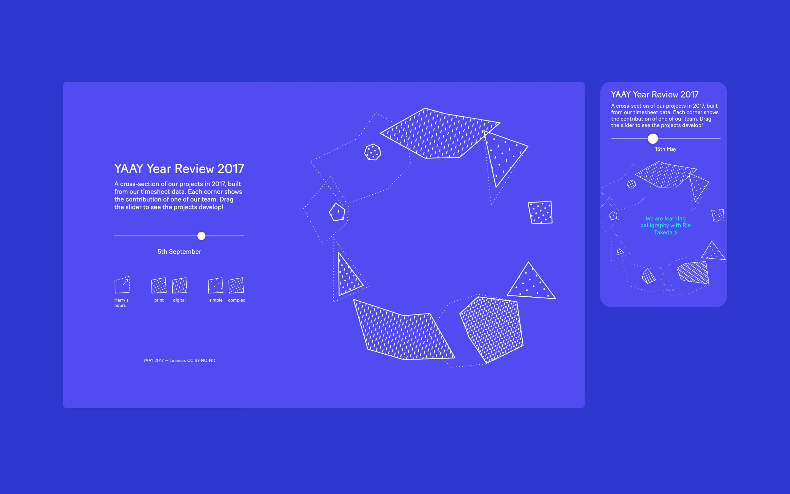 Superdot Studio Interactive, Data-Driven Year Review YAAY — Visualising Complexity