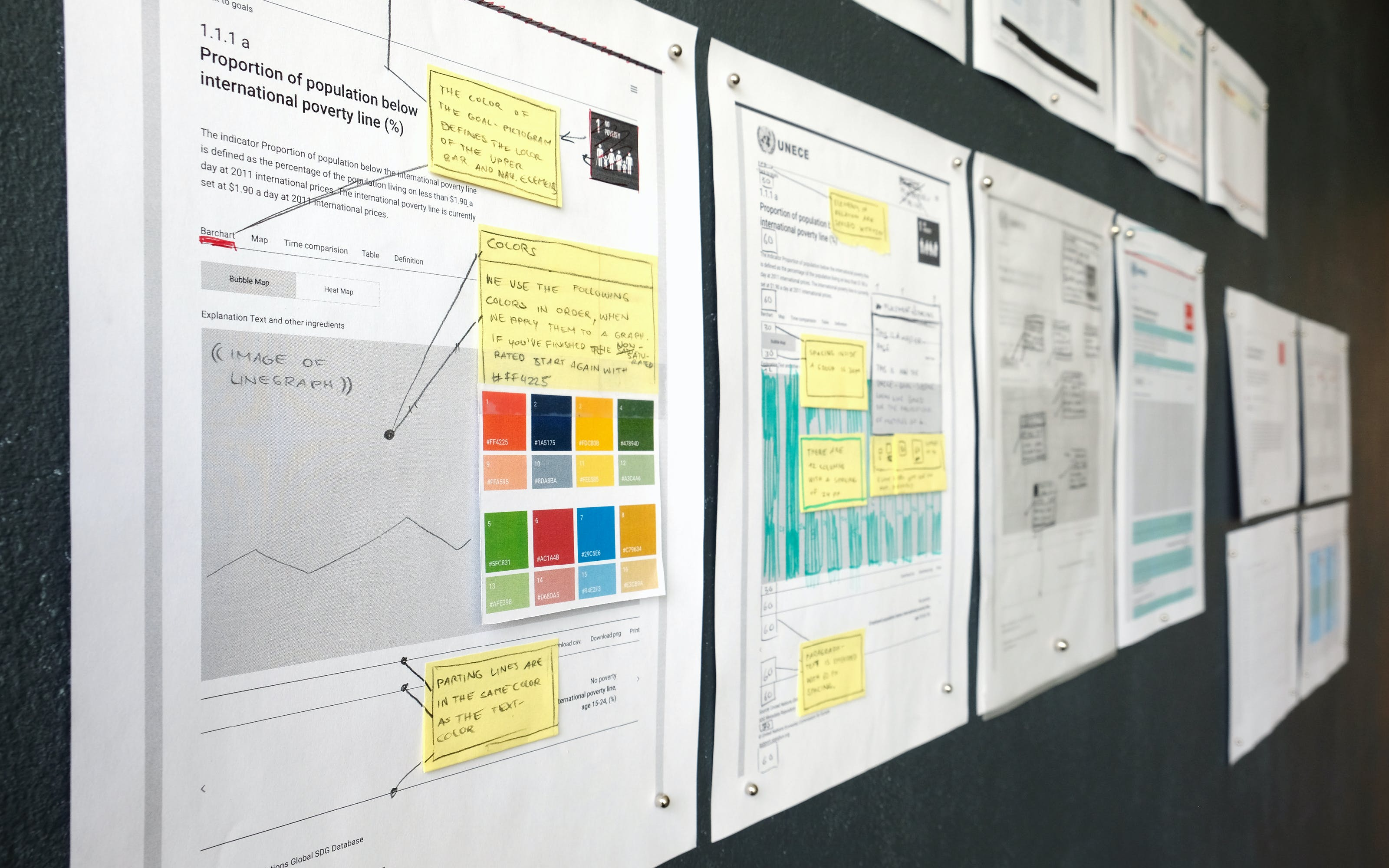 Data dashboard information visualization for the Sustainable Development Goals, SDGs for the client United Nations, UN by Superdot Studio – data and chart design agency from Basel, Switzerland