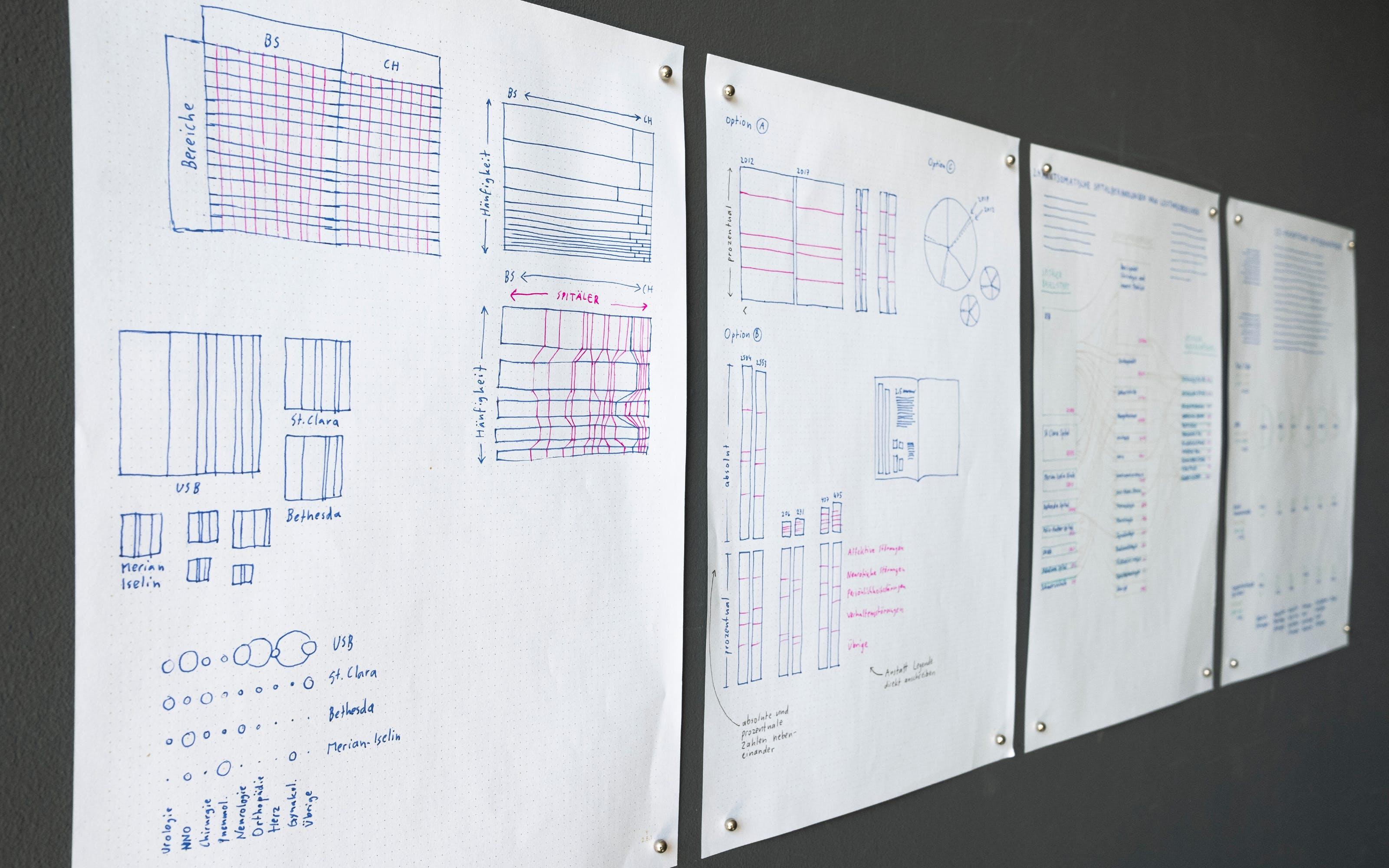 superdot studio healthcare annual report data viz visualization sketches