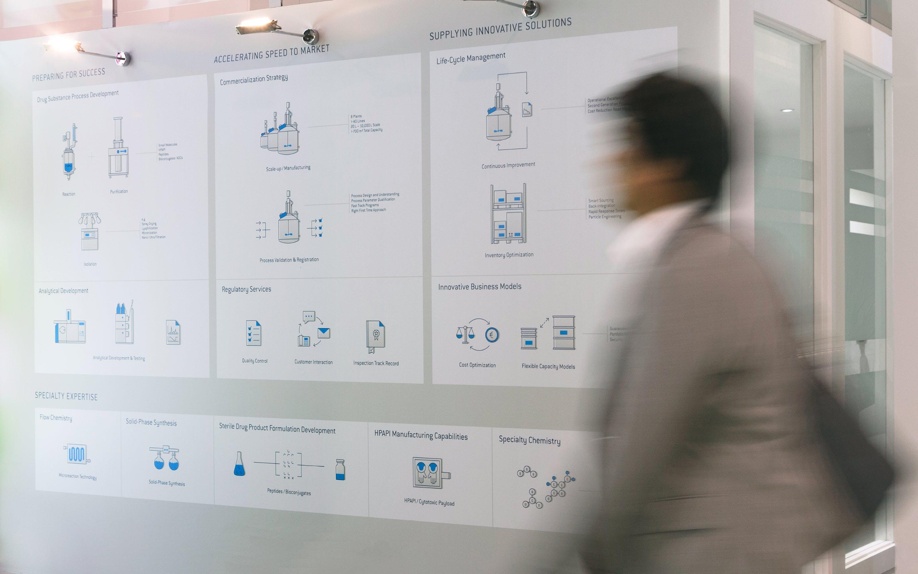 lonza planung einer informationsarchitektur superdot