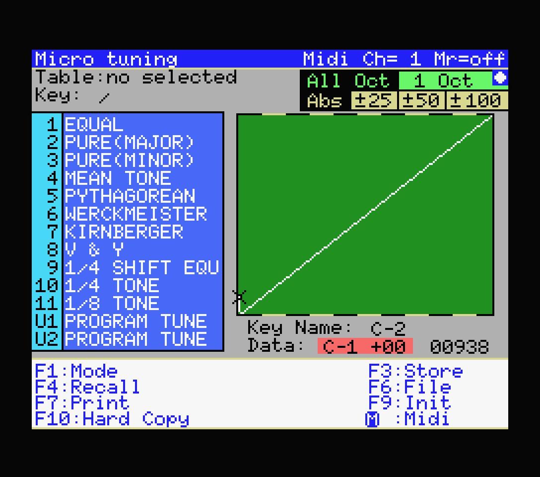 Yamaha YRM306 micro tuning editor
