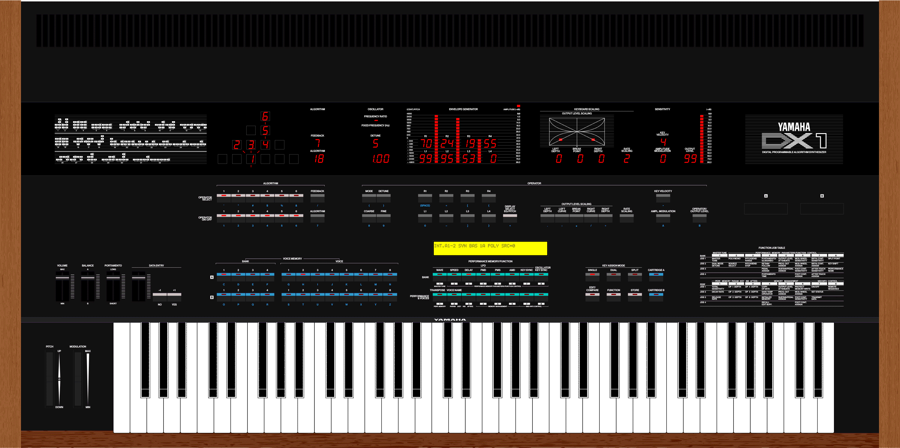 Yamaha DX1 synthesizer