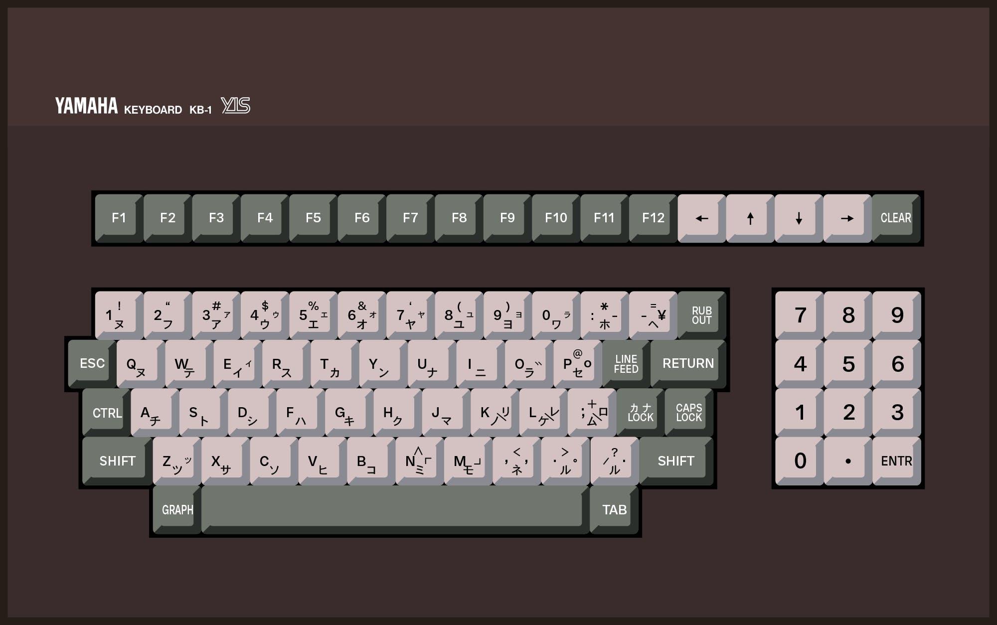 Yamaha YIS keyboard KB1