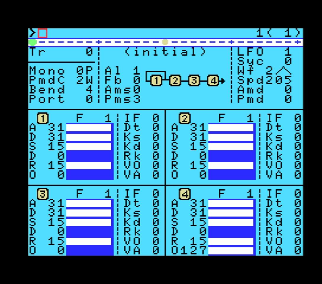 Yamaha YRM506 editor