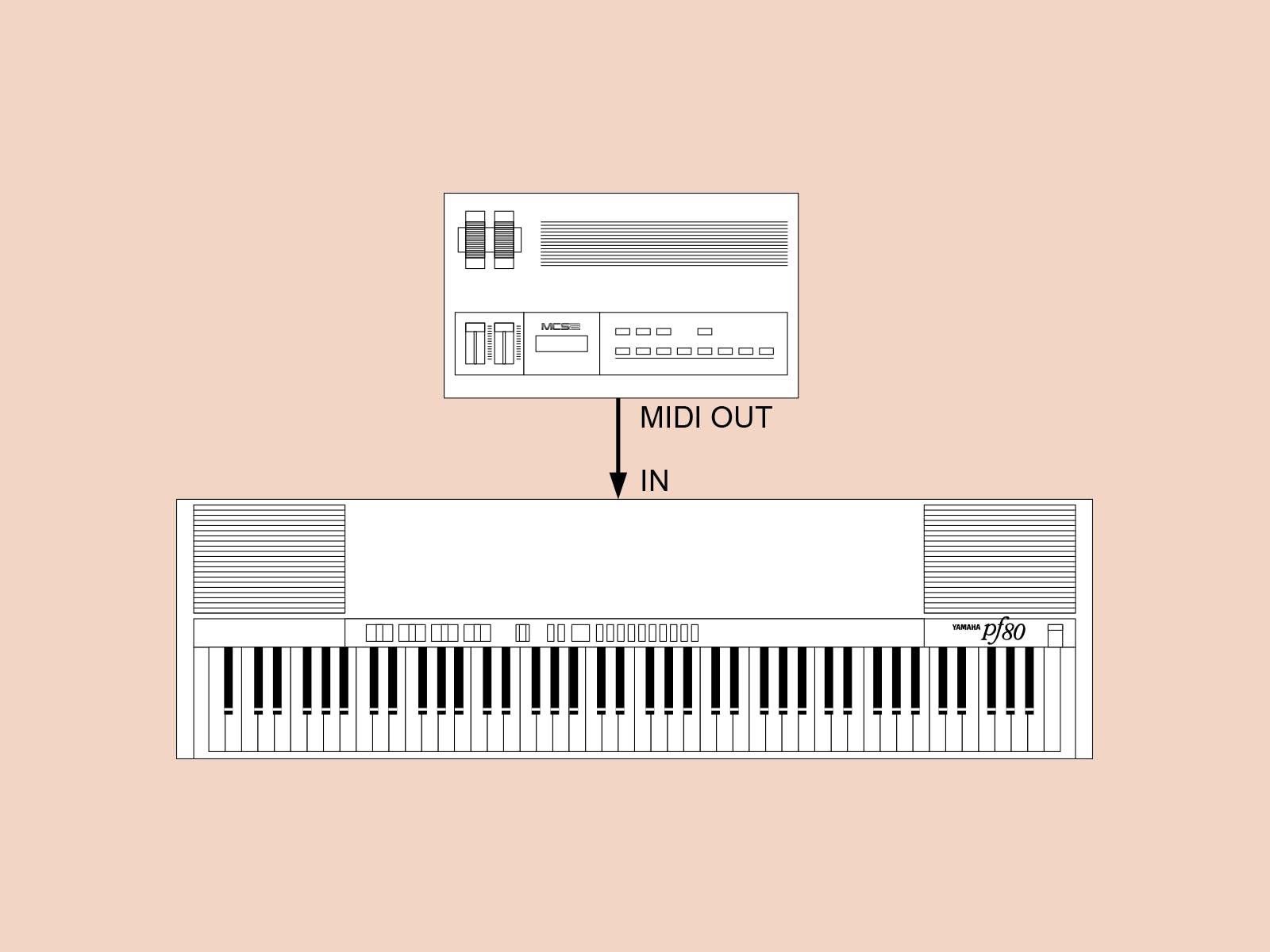 Yamaha MCS2 → PF80