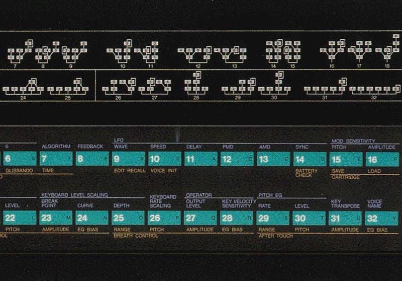 Yamaha DX7 program Moog Minimoog patches front panel input